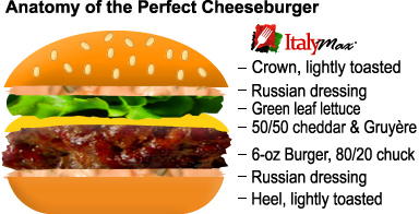 Gourmet Cheeseburger Layers and Toppings
